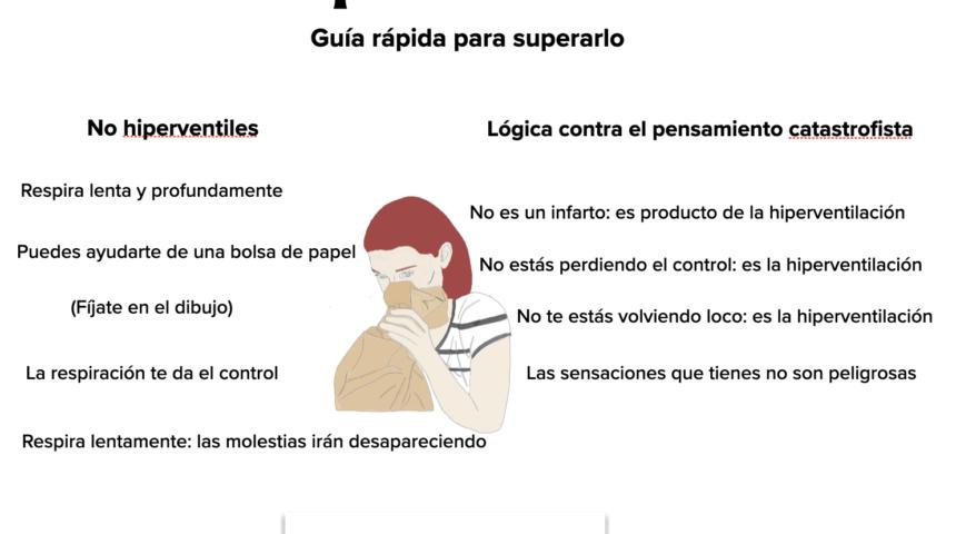 GUIA RÁPIDA PARA SUPERAR EL TRASTORNO DE PÁNICO